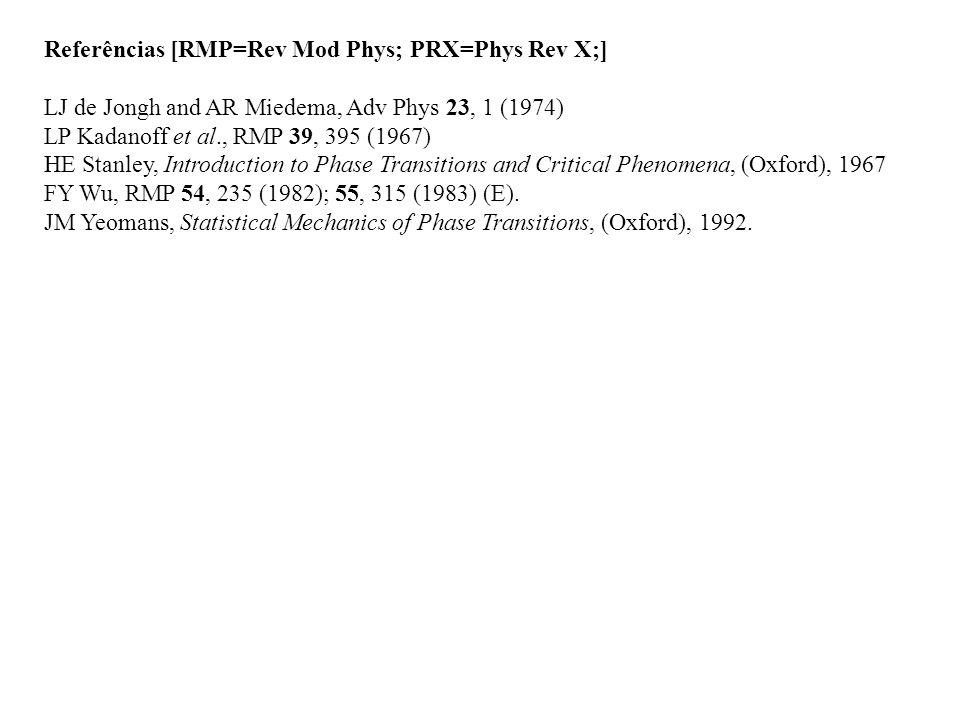 Referências [RMP=Rev Mod Phys; PRX=Phys Rev X;]